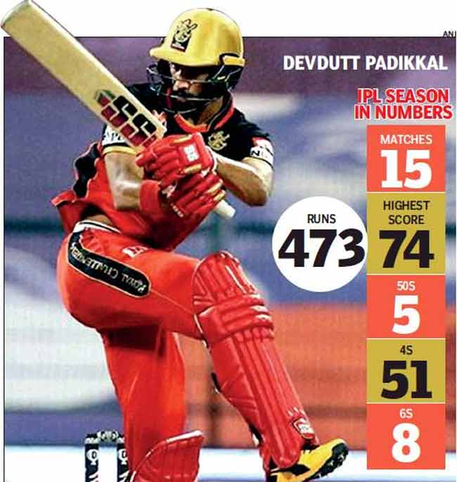 IPL 2020: A big learning curve for Devdutt Padikkal | Cricket News - Times of India