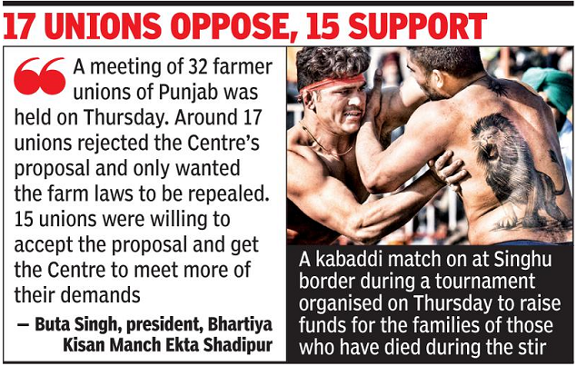 Farmers reject government offer on agri laws, want repeal   India News 3