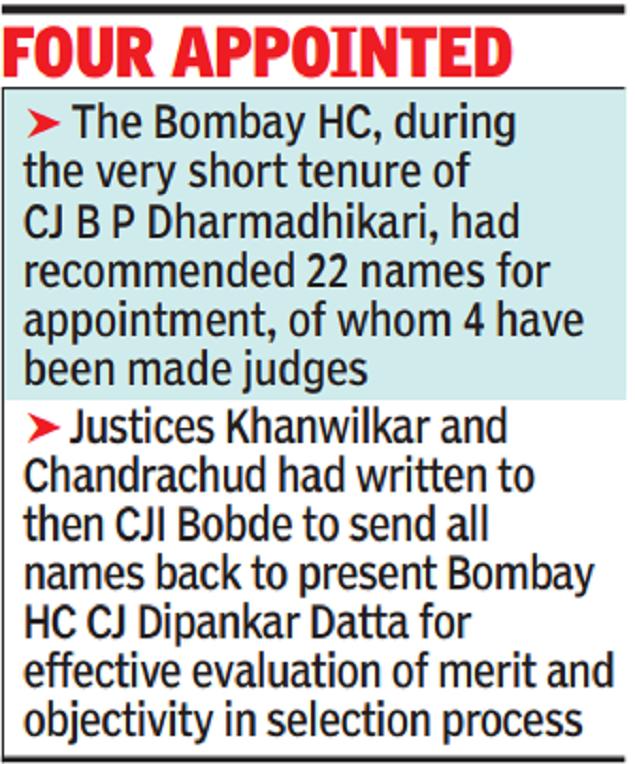 Collegium returns 18 names to Bombay high court