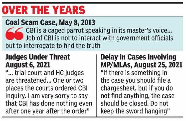 Supreme Court to evaluate performance of CBI, seeks data on success rate