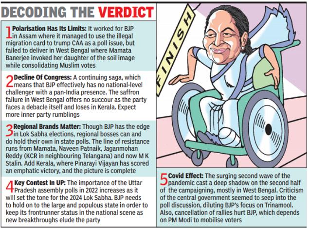 Khela Over: Mamata is Didi beyond Bengal | India News