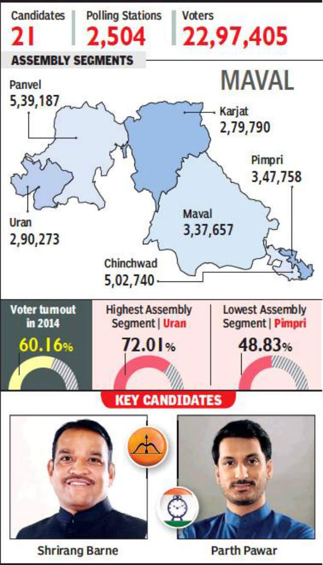 a1d3b26c0c7 According to Census 2011