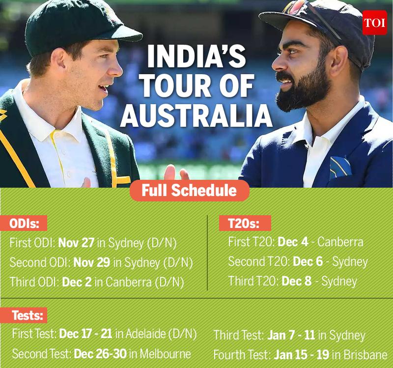 India vs Australia: Virat Kohli 'fuels up' his preparation ahead of limited-overs series | Cricket News - Times of India