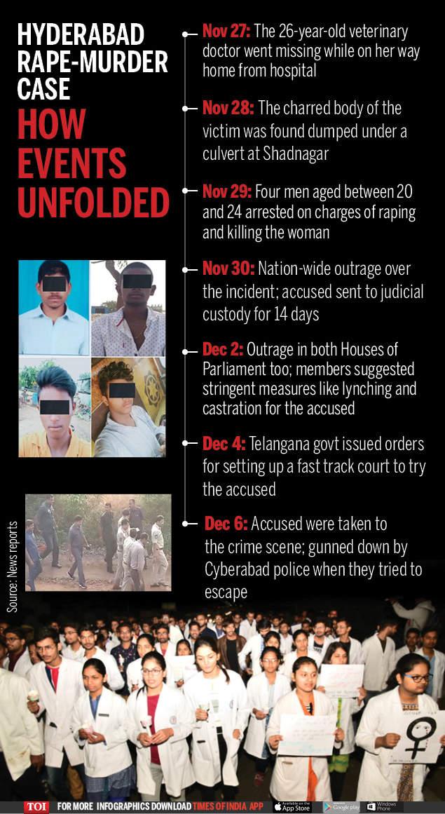 VC Sajjanar History, Bio, wikipedia hyderabad police case
