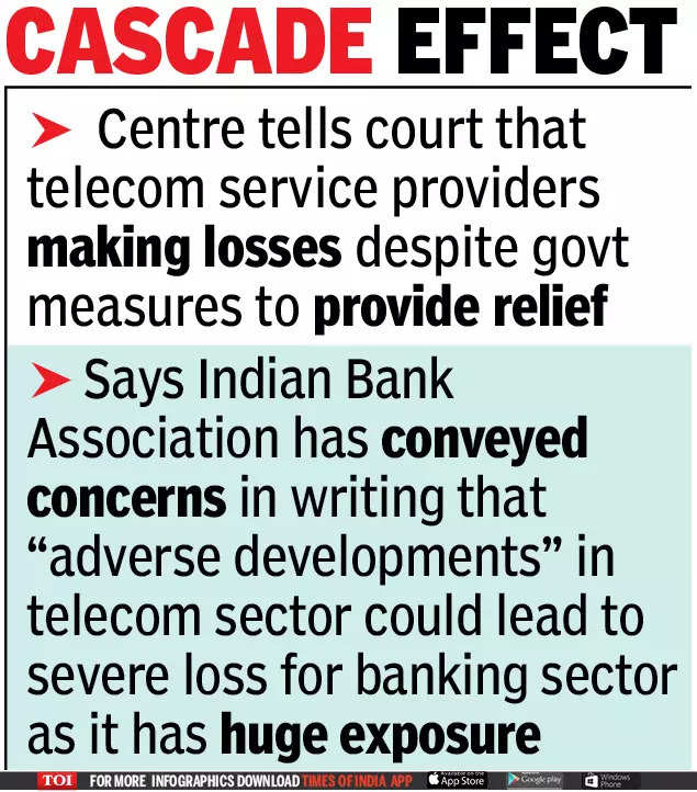 , DoT hints at spectrum charge relief for telecom sector, The World Live Breaking News Coverage & Updates IN ENGLISH