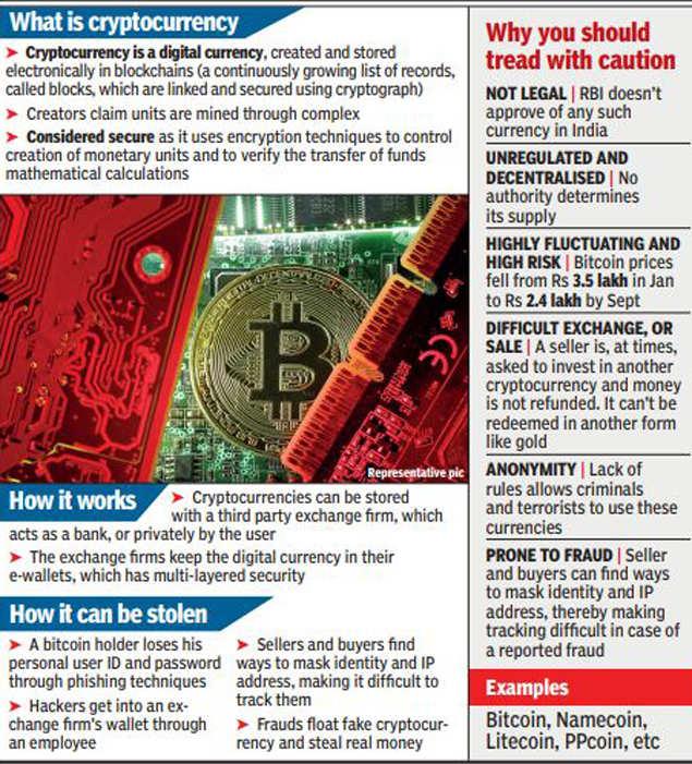 cryptocurrency rinkos kapitalizacija gyvena prekyba bitcoin už žvaigždžių liumenų