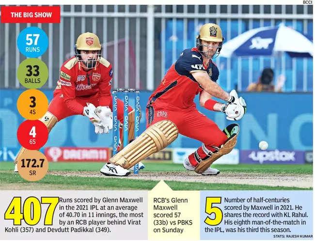 Royal Challengers Bangalore beat Punjab Kings to book playoff berth