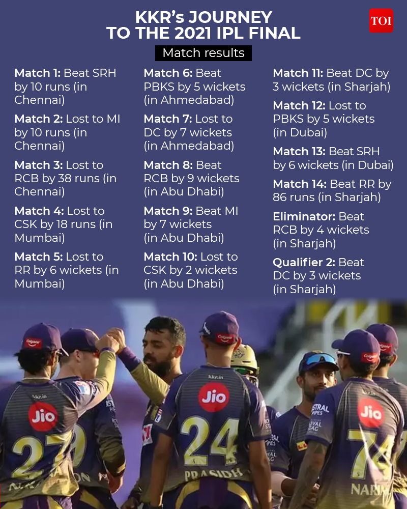 , Kolkata Knight Riders spinners hold aces vs Chennai Super Kings, The World Live Breaking News Coverage & Updates IN ENGLISH