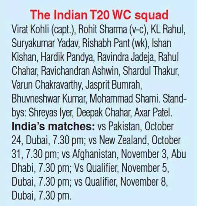 T20 World Cup: Axar Patel axed, Shardul Thakur steps into India squad   Cricket News - Times of India
