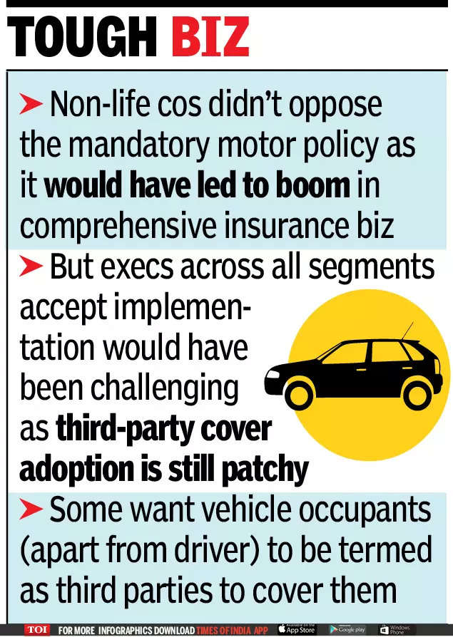 , Madras HC puts off 5-yr motor insurance order till Sept 13, The World Live Breaking News Coverage & Updates IN ENGLISH