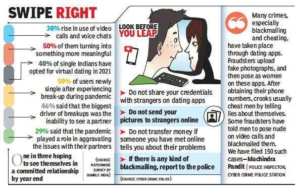 Topul aplicațiilor de dating care pot fi folosite în România. Ce trebuie să știi despre fiecare