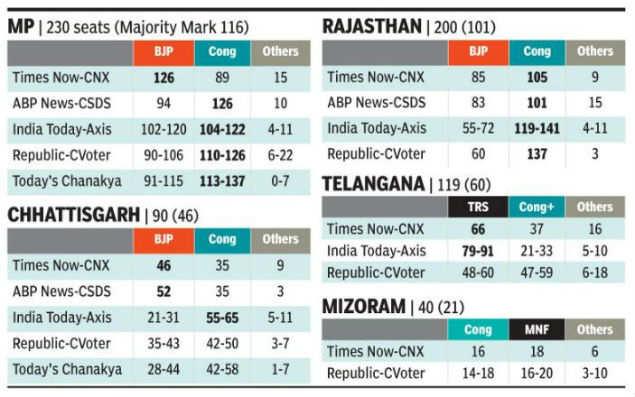 Image abp news live tv election results 2019 maharashtra