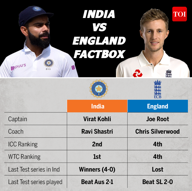 India vs England: the BCCI indicates in green a capacity of 50% for the 2nd test |  Cricket News