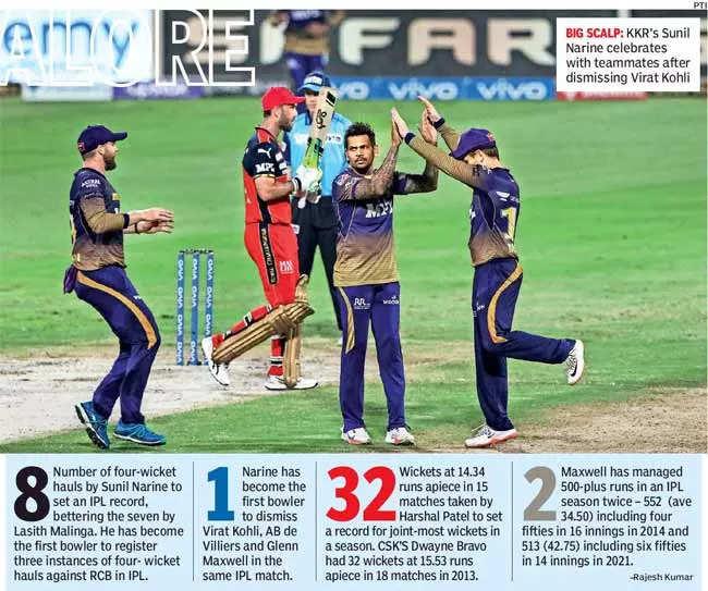 IPL 2021, KKR vs RCB: Sunil Narine ends Virat Kohli's dream of winning IPL title as skipper | Cricket News, the vie