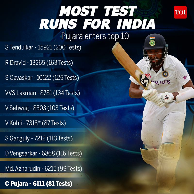 """""""Pujara is the center of gravity of India, the center of lightness of the pants"""" 