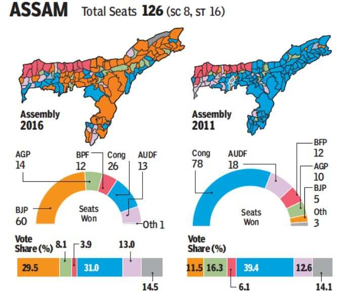 2021 Assembly Elections: 4 States, 1 UT, 18 Crore Voters - The Race Begins | India News