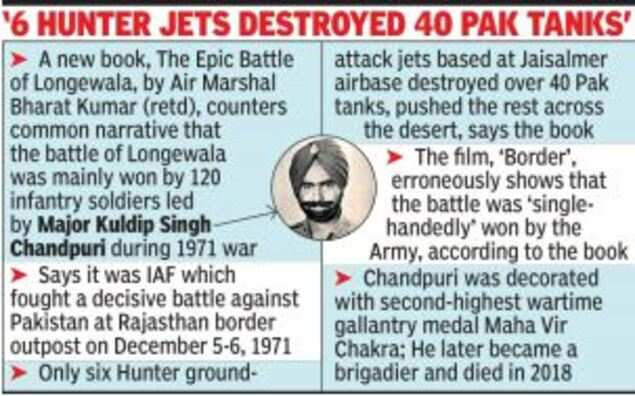Longewala was not won by infantry alone, air power played a key role: IAF book |  India News