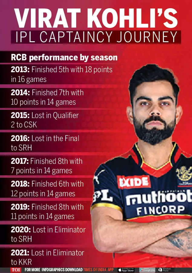 , 'Thank you': Kohli pens a heartfelt post as RCB bow out of IPL, The World Live Breaking News Coverage & Updates IN ENGLISH
