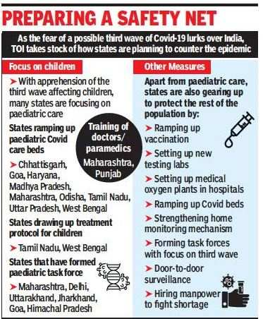 Covid-19: States Prepare to Protect Children as Third Wave Fear Lurks | India News