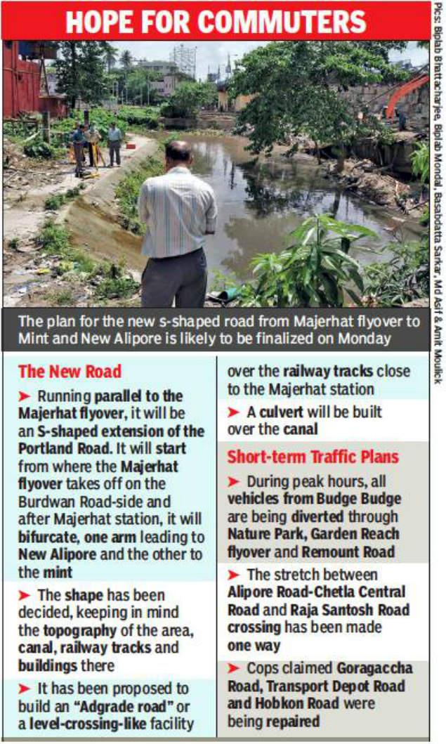 Kolkata Nod For Road Parallel To Majerhat Flyover Kolkata News