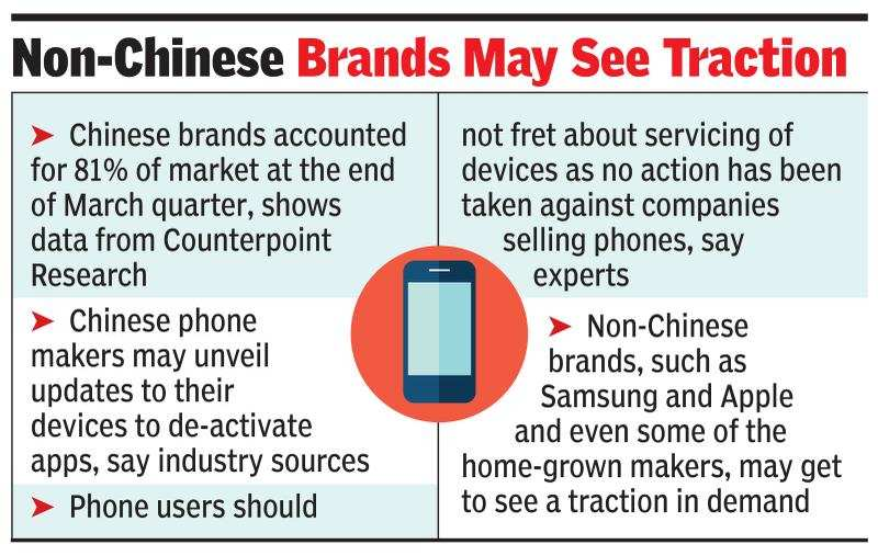 Chinese App ban won't impact your Chinese phones, for now | India Business News