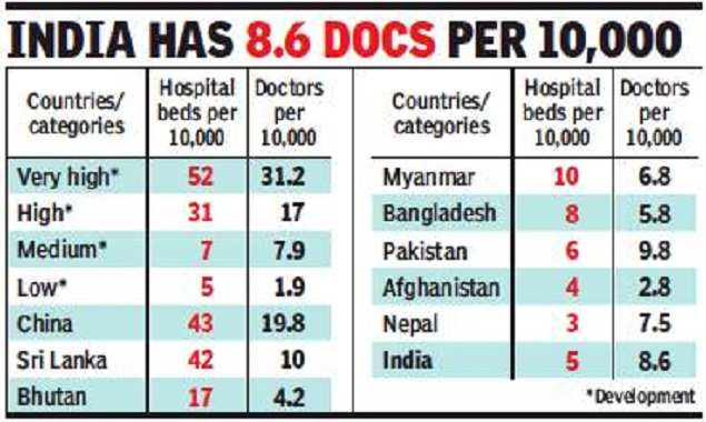 Not-for-Profit Hospital
