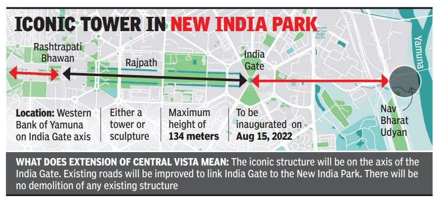 CPWD announces design competition for iconic structure in proposed park on Yamuna bank | India News - Times of India