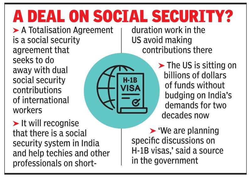 India US Trade News: Visas, social security pact to top India-US trade talks | India Business News