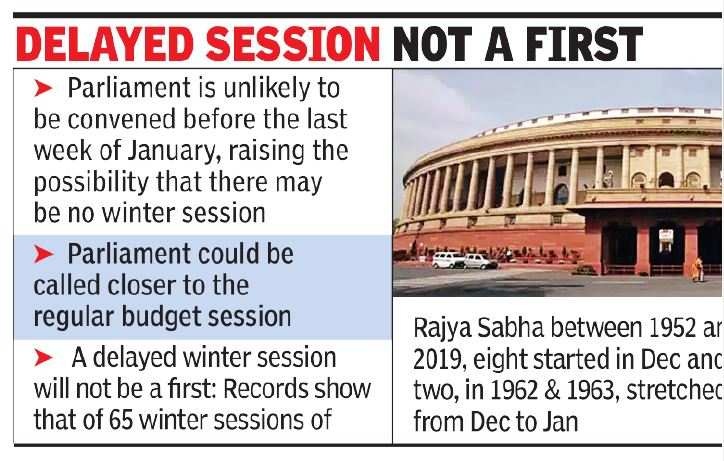 Parliament may skip winter session, reopen Jan-end, before Budget | India News - Times of India