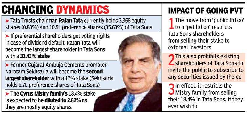 Bharat Ratna for Ratan Tata