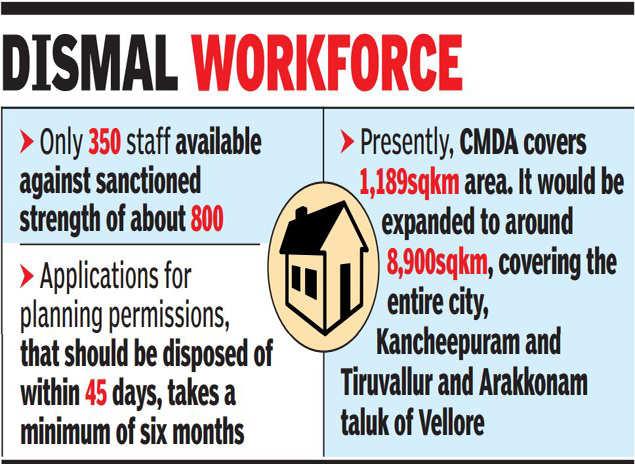 Staff Shortage At Chennai Metropolitan Development Authority