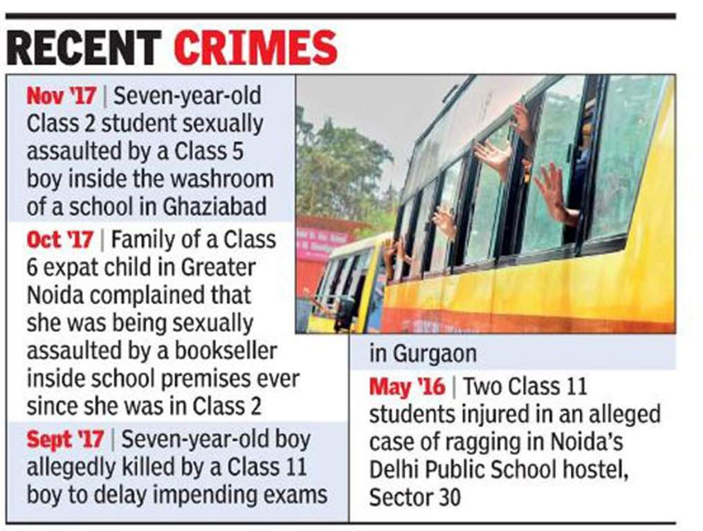 Class 11 student held for sexually harassing girl in school