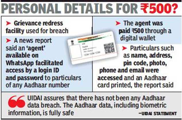 Aadhaar card: FIR filed in Aadhaar data leak case