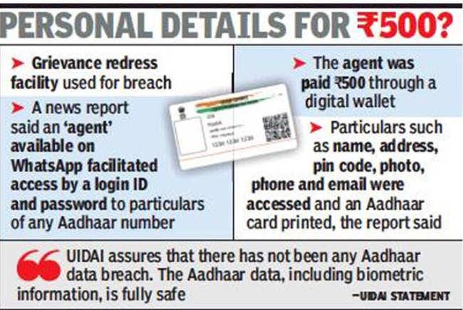 Police register FIR over Aadhaar data breach, name scribe