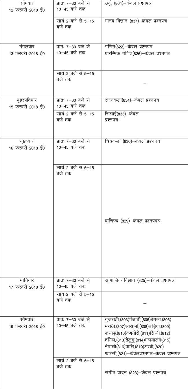UP Board Class 10 Exam date sheet released