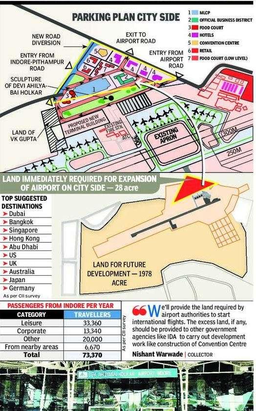 Mysore Survey Map
