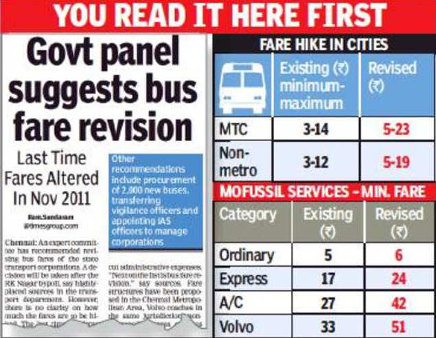 Tamilnadu bus fare hike: Tamil Nadu bus fares jump by 67