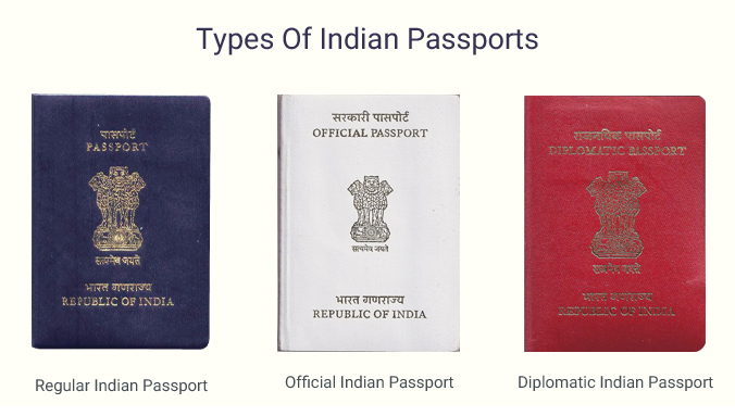 Types of passport every traveller in India should know of!