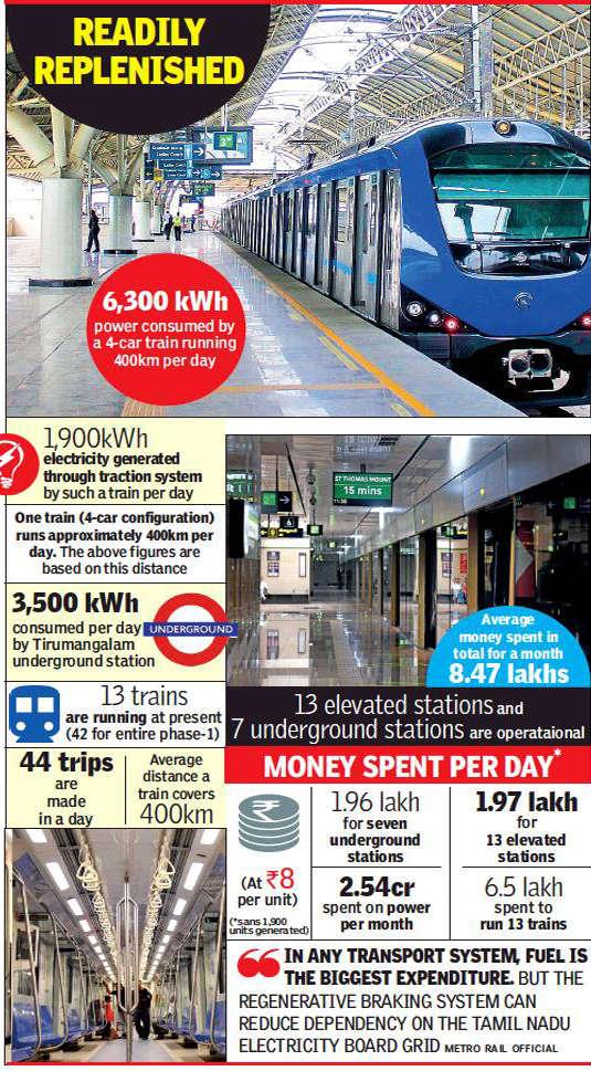Metro: Chennai Metro trains tap own energy, go slow on fossil fuel