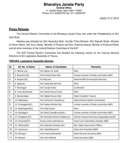 BJP releases first candidate list for Tripura election | India News