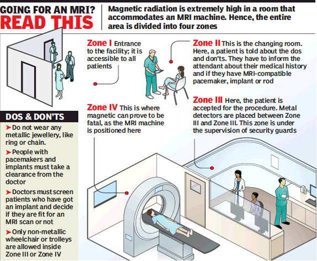 MRI: Chandigarh doctors on high alert after MRI kills man in
