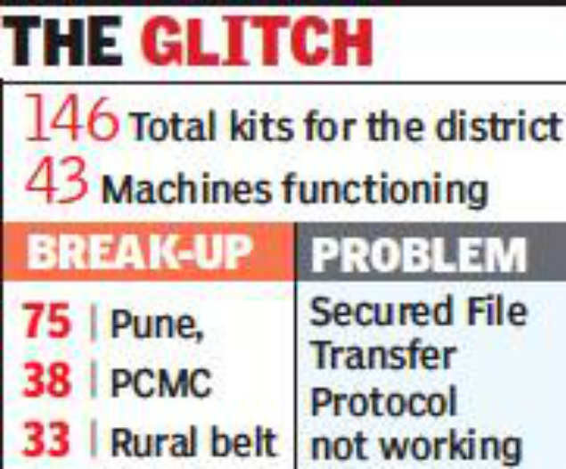 Snag hits 70% Aadhaar centres across district | Pune News