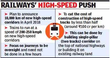 high speed trains: Overnight inter-city travel by trains could soon