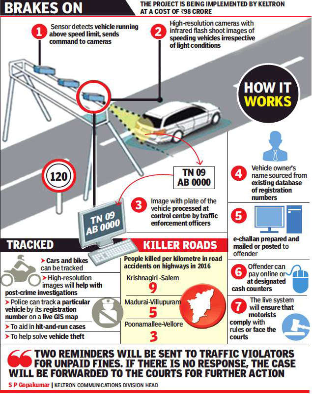 Here is tech to catch speed demons in the act | Chennai News