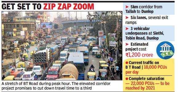 Corridor over BT Road to fly over car crush | Kolkata News