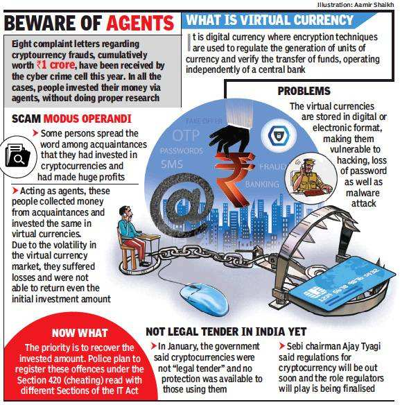 8 plaints of cryptocurrency fraud worth Rs 1 crore lodged | Pune
