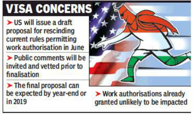 H1B Visa latest news: H1-B spouses get breather as US keeps proposed