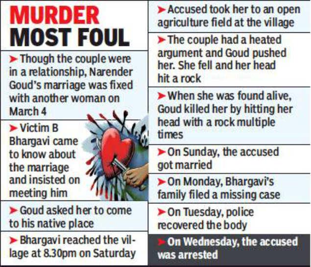 lover killed: Groom arrested for killing and burying former lover
