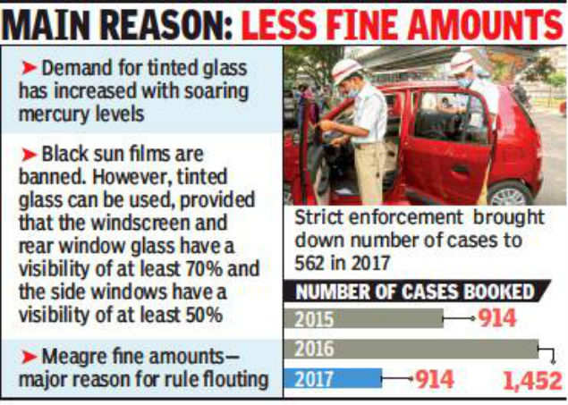 Central Motor Vehicle Rules: Black tints are back: Rising