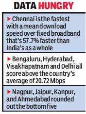fastest broadband in Chennai: Chennai has fastest broadband: Report